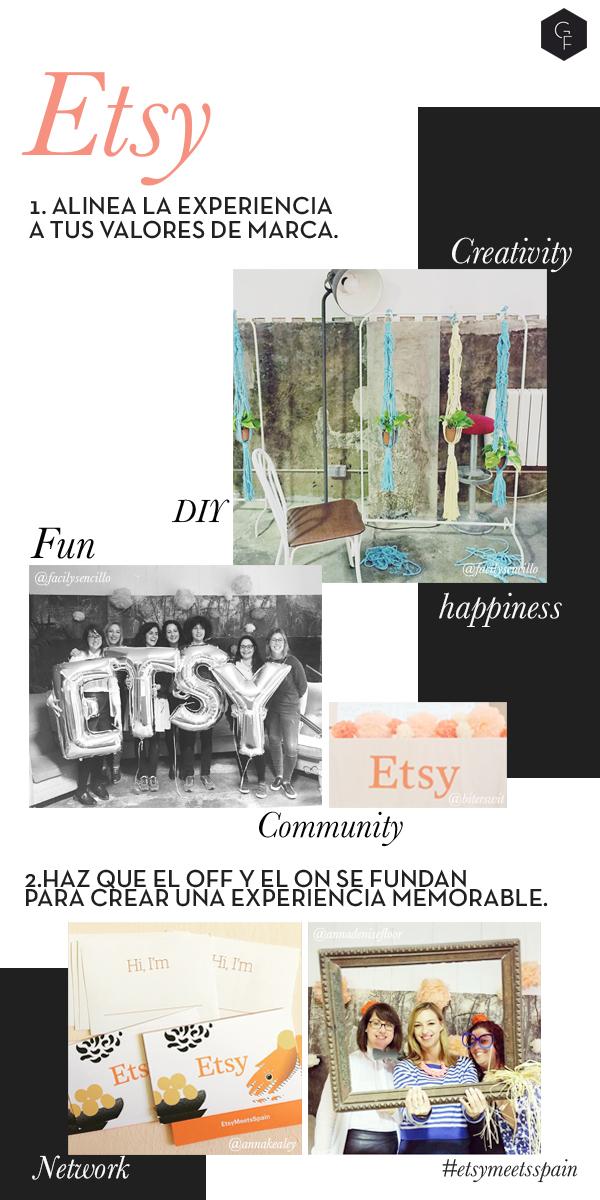 etsy_vf